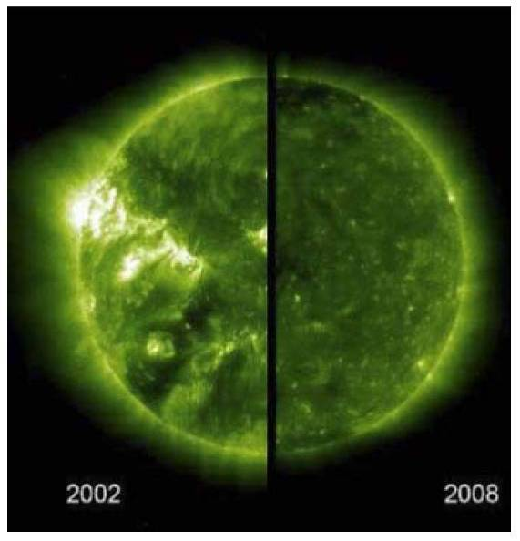 Figure 5. Comparison of the sun at solar minimum (right side, July 2008) and at solar maximum (left, August 2002) as seen in extreme ultraviolet light from SOHO (Solar Heliospheric Observatory). Active regions during solar maximum are producing a number of solar storms. The sun in 2008 is quiet, with no active regions, part of the normal 11-year solar cycle.