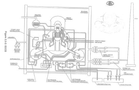 Schematic For Nuclear Reactor Nuclear Waste Wiring Diagram