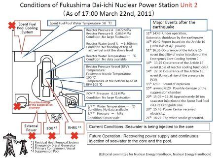 Nuclear power - Wikipedia