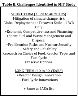 Below Is A Highly Informative Presentation Given By Dr John Sackett Idaho National Laboratory Retired At