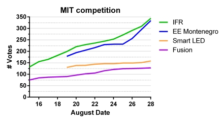 MIT_comp28Aug