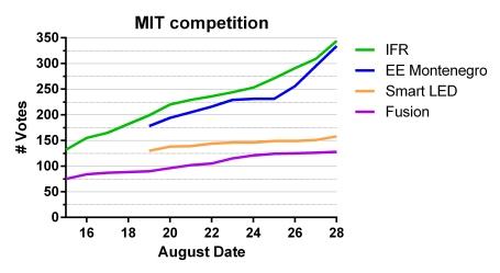 MIT_comp28Aug
