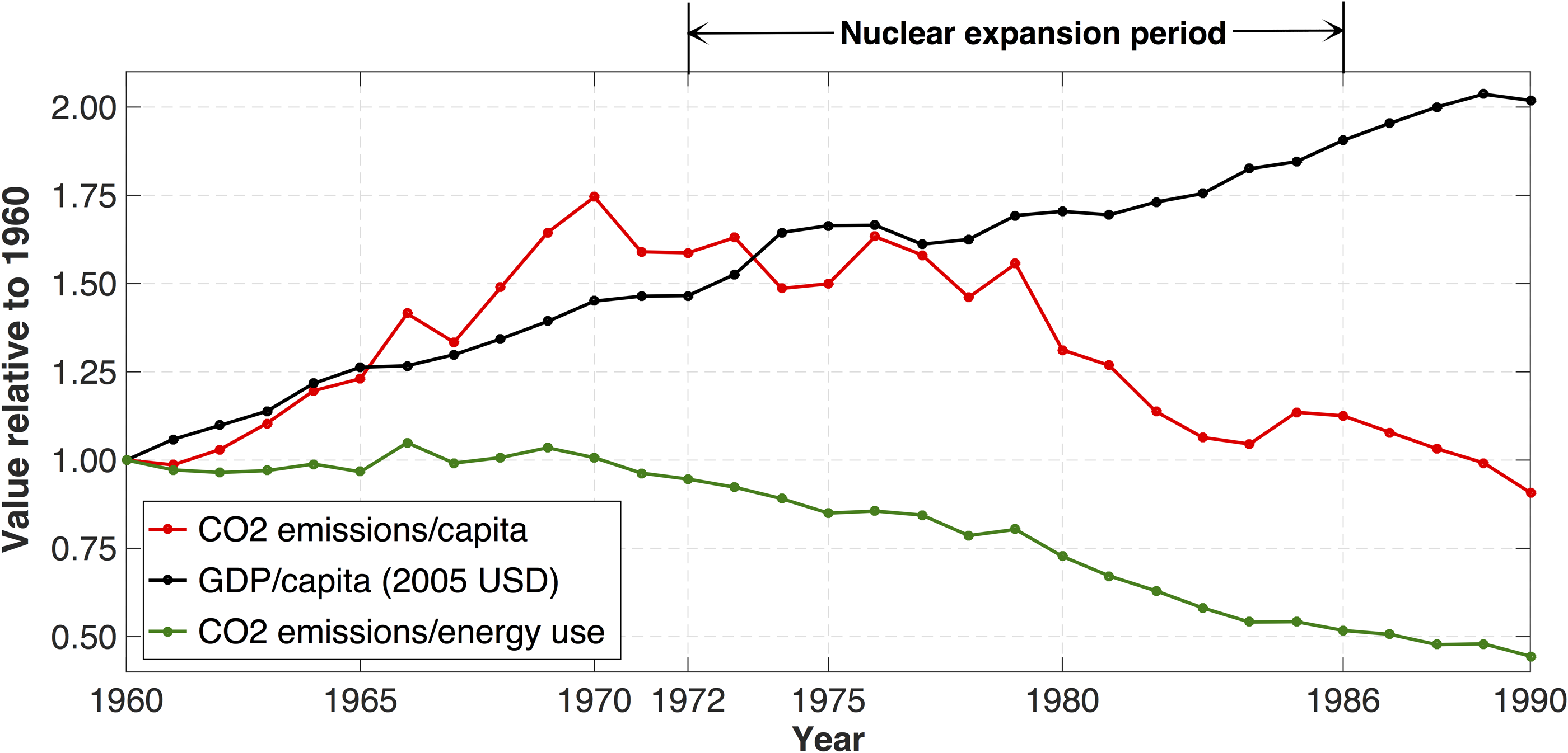 is it time to revive nuclear power essay Thinking about nuclear power  conspired to revive nuclear-power production as a legitimate topic for  we suggested it's time to reconsider nuclear power.